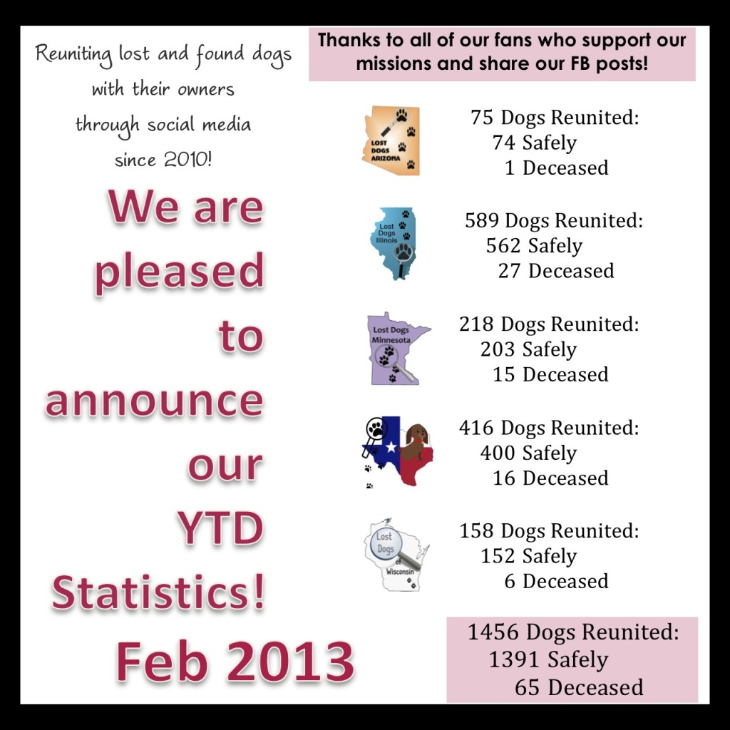 State_Stats_2013-02