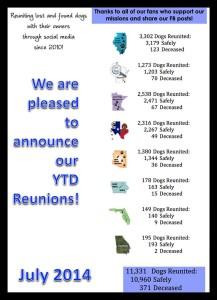 July Reunions 2014