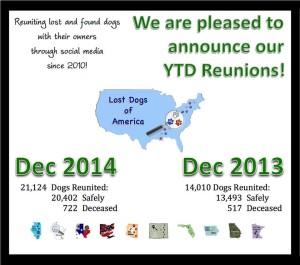 YTDReunions2014