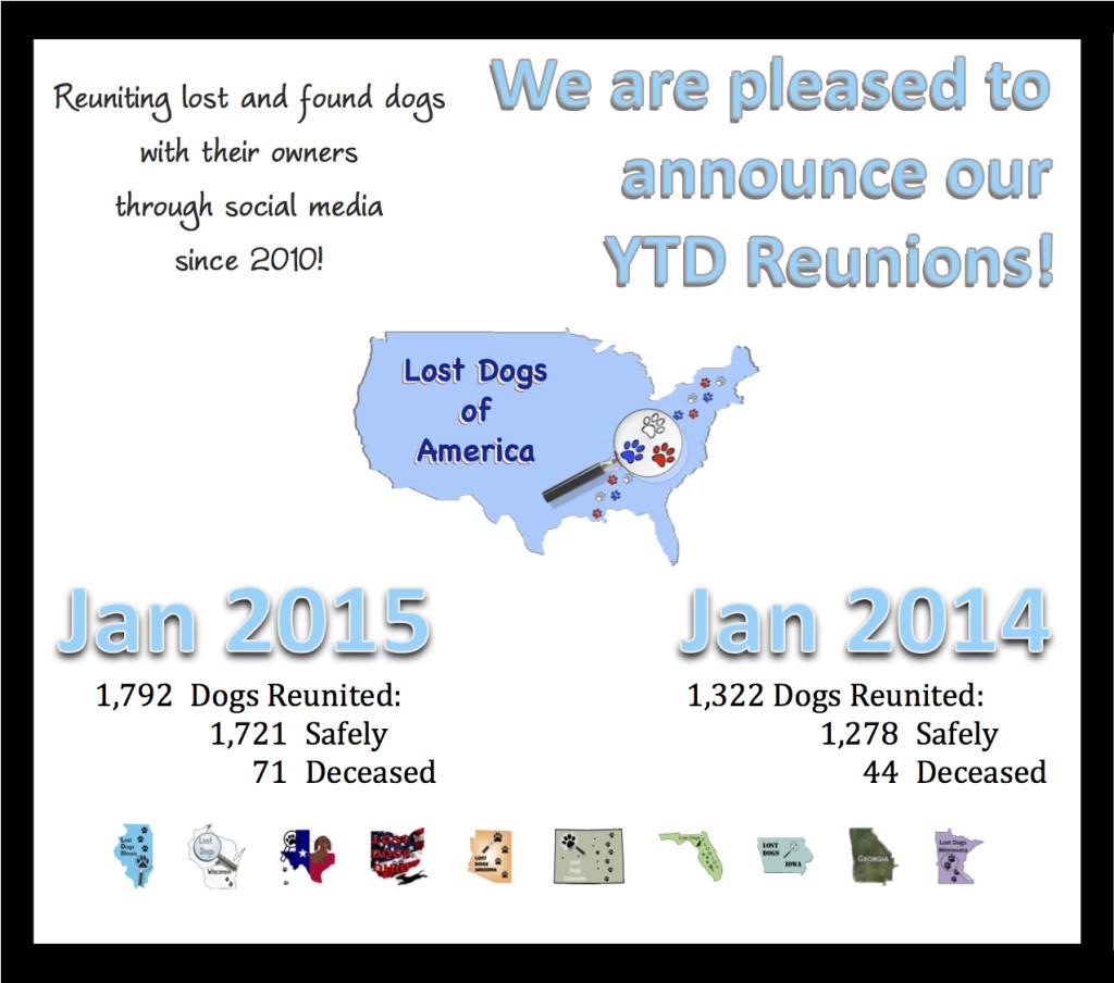 State_Stats_LDA_2015-01